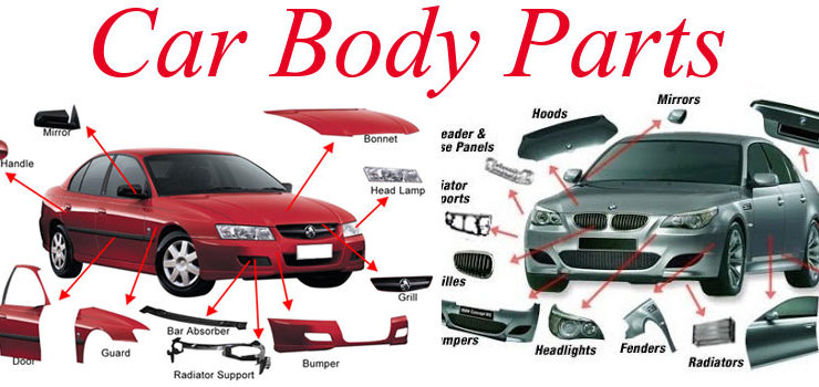 Outer Body Parts Of A Car